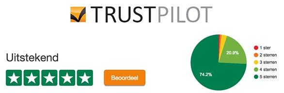 Trustp